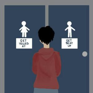 bathrooms-explained